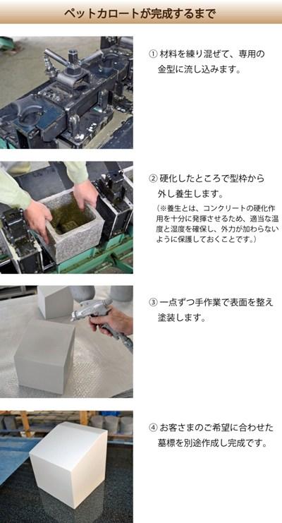 ペットカロート製造工程
